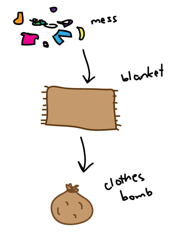 clothesbomb
